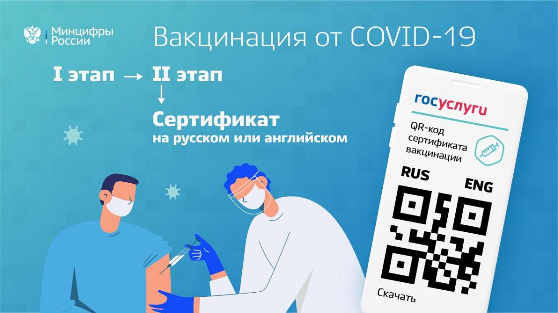 Вход по QR-кодам: с 4 октября в Прикамье вступают в силу новые ограничения